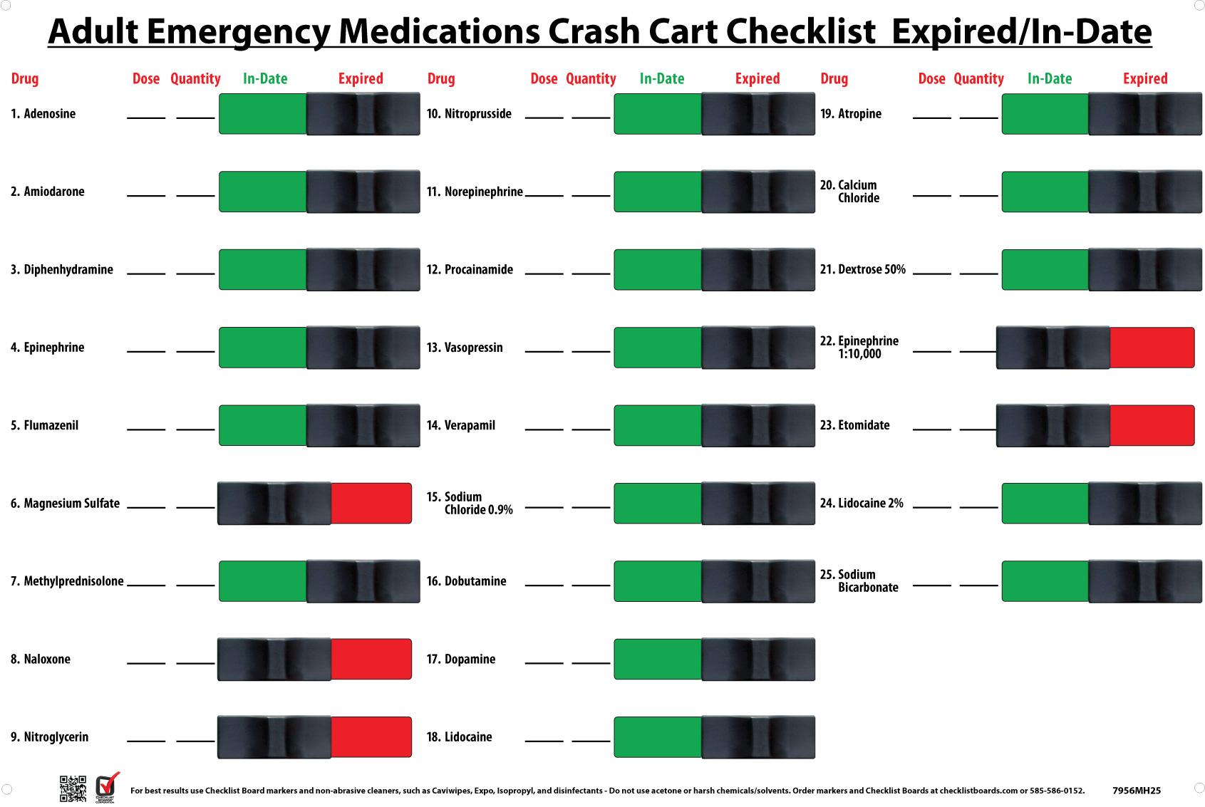 Checklist Adult Crash Cart Daat List Homeland Security