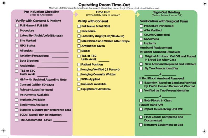 Time Out Boards Operating Room