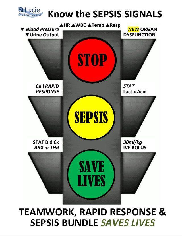 sepsis checklist designs